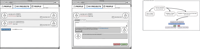 project-wireframe